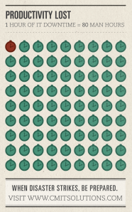 ProductivityLost_Infographic